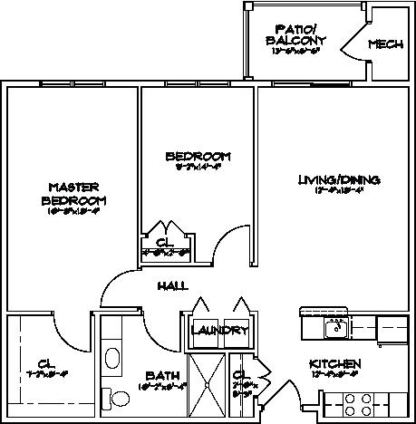 Forts Ferry Pruyn Diagram
